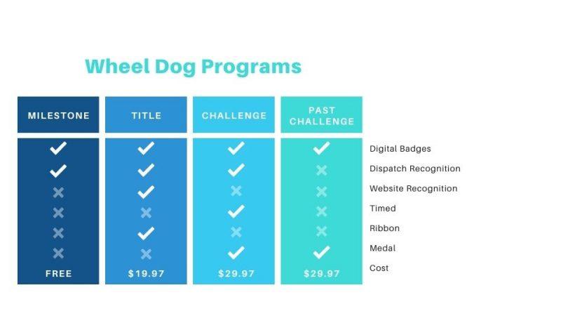 wheel dog league programs